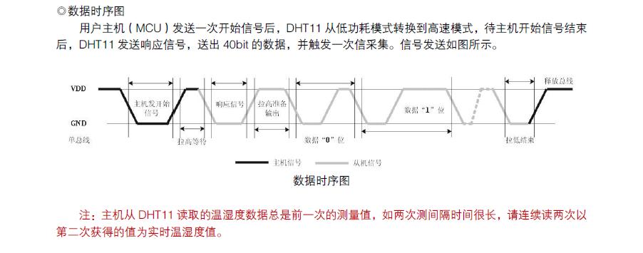 通过阅读上述pdf文档,可以发现该传感器的工作时间都是以us级别的,时间非常短。如果我们使用python进行实现,就需要考虑到python的代码执行时间,这里参考了【 http://www.cnblogs.com/colipso/p/3535901.html 】文章,尽量将所有的操作都省掉,避免因为python的代码执行时间错过了GPIO的变化。